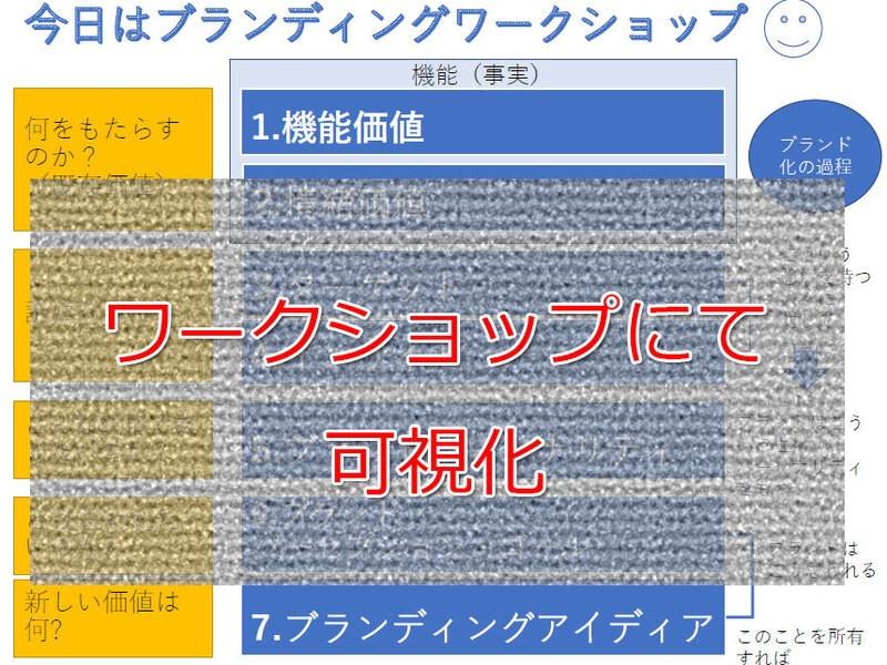 オンライン【副業】簡単解決・SNS・通販・HP 最初の一歩講座の画像