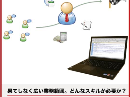 新米ディレクター向け!webディレクター基本セミナー 東京:青山の画像