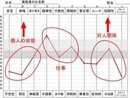 能力分析テスト+マンツーマン指導(3000円)
