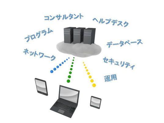IT企業運営のスクール!【業界未経験者向け】IT業界全体像の画像