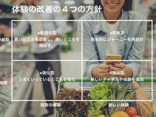 顧客経験デザイン(カスタマー・エクスペリエンス)基礎編の画像