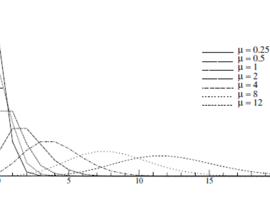 Excelで学ぶ統計学入門【基本編SPコース(高校数学の復習込)】の画像
