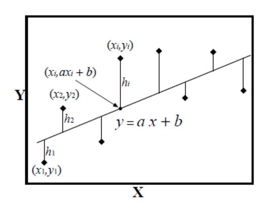Excelで学ぶ統計学入門【中級編(大学一般教養)2日間コース】の画像