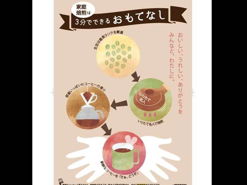 美味しいコーヒーの秘密は【焙煎】に有り! 5分で簡単☆焙煎体験♪の画像
