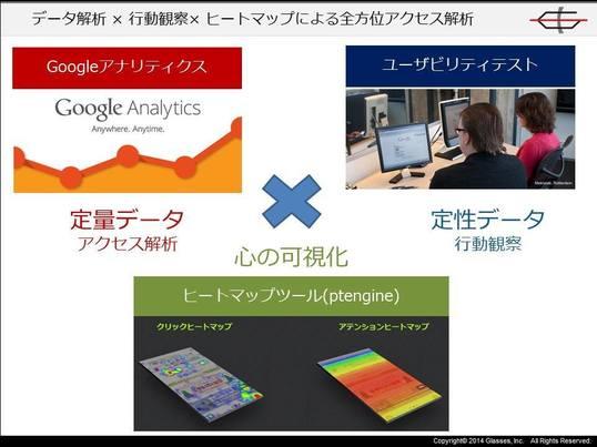 Web解析コラボ!東のデジタルコンシェルジュ×西のWebアナリストの画像