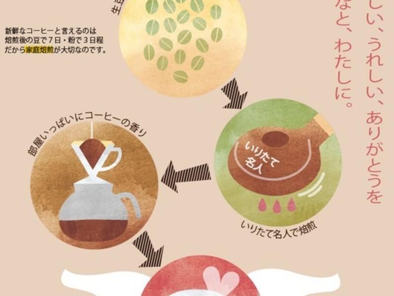一度は飲みたい!!【世界一高いコーヒー!?】を焙煎して味わう贅沢♪の画像