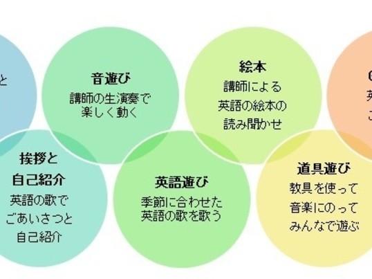 0歳から楽しむ!親子英語リトミック教室☆STARS☆の画像