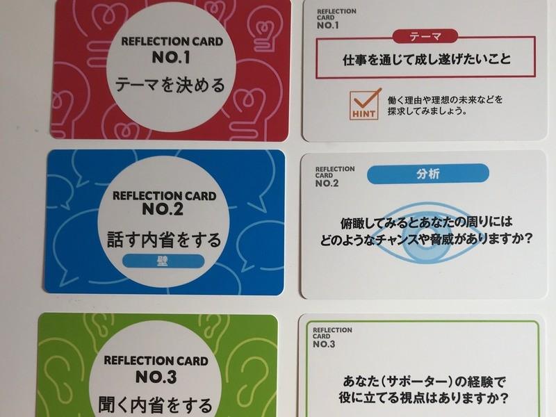リフレクションカードを使った内省ワークショップの画像