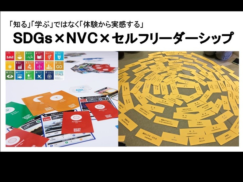ワークショップ:SDGsカードゲーム×NVC×セルフリーダーシップの画像