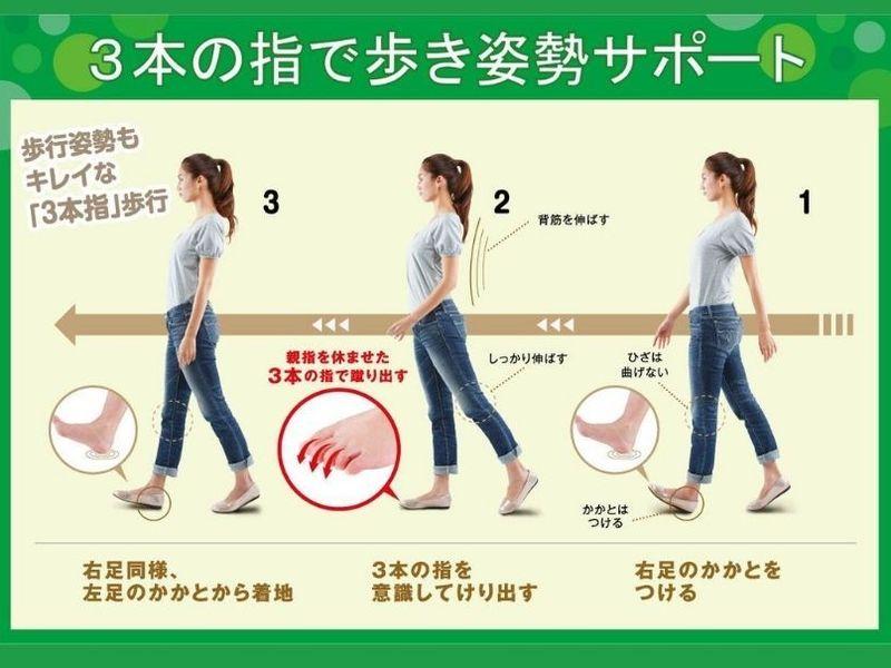 たった3歩! ピアノウォークでみるみるやせるダイエット講座の画像