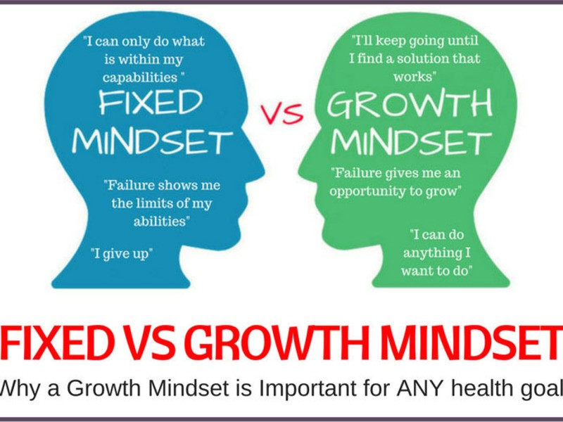 成功者マインドを手に!「Growth Mindset実践入門講座」の画像