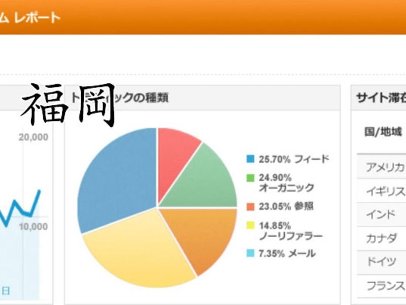 【福岡】初心者向けWebマーケティング講座:SEO&アクセス解析の画像
