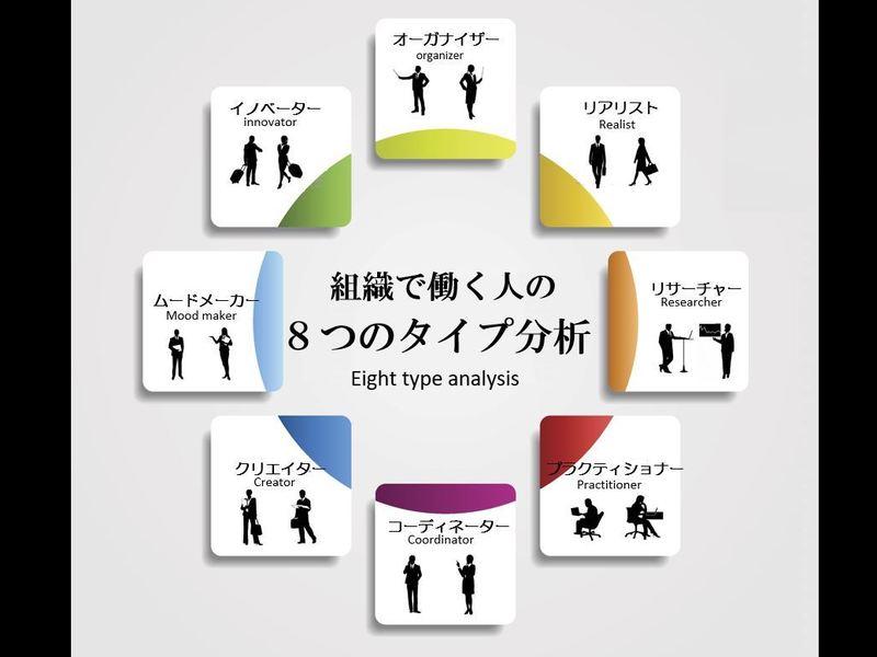 ユング心理学のタイプ論(8つのタイプ)の基礎知識を身につけよう!の画像