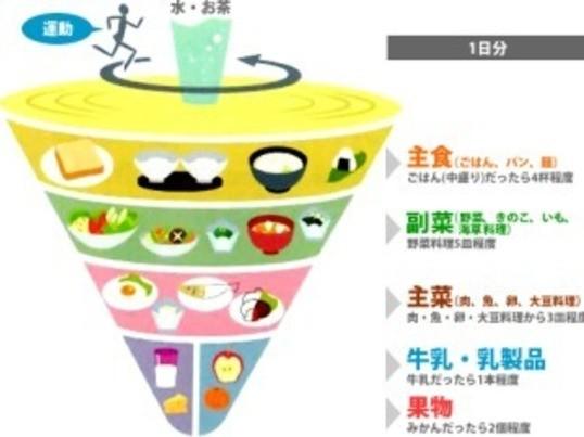 食事制限不要!自分に合った【食軸】を作るセルフケア講座の画像