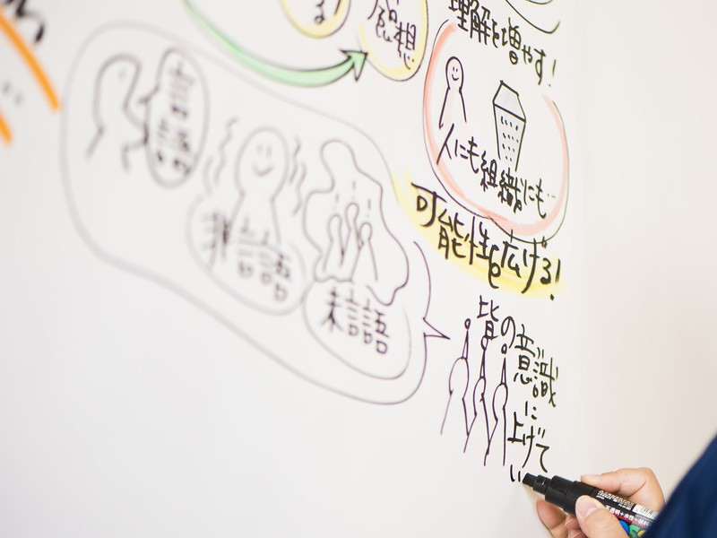 グラフィック・ファシリテーション1日講座【実践トレーニング編】の画像