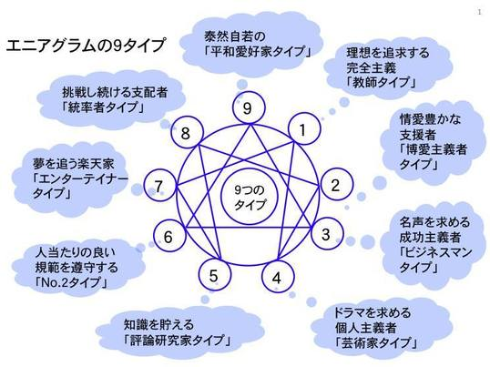 心理カウンセラーが教える「人間関係」のコツ~第1回「自分を知る」の画像