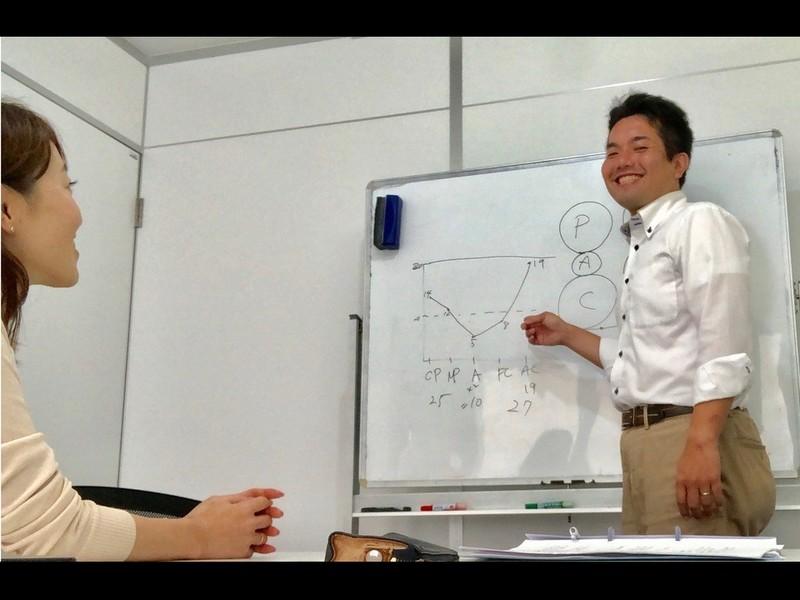 【オンライン】自分を知れて活かし方がわかる自己分析講座の画像