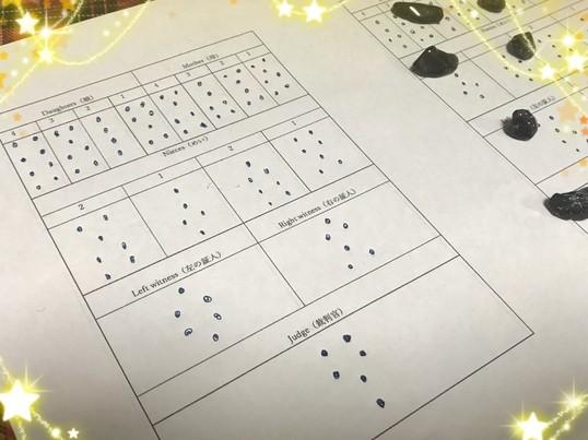 中級ジオマンシー占い講座〜シールドチャートを学ぶの画像