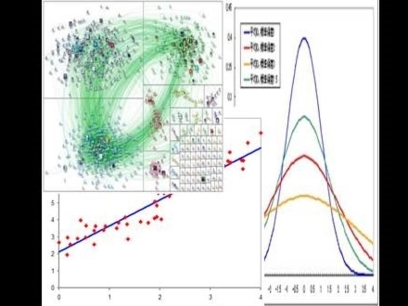 予測統計学とベーズ統計学セットセミナー世界一解りやすい基礎概念講座の画像