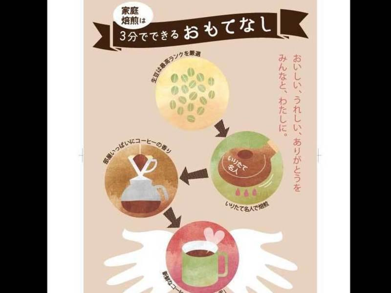 コーヒー焙煎講座のロングバージョン! 1回でガッツリ学ぶ!!の画像