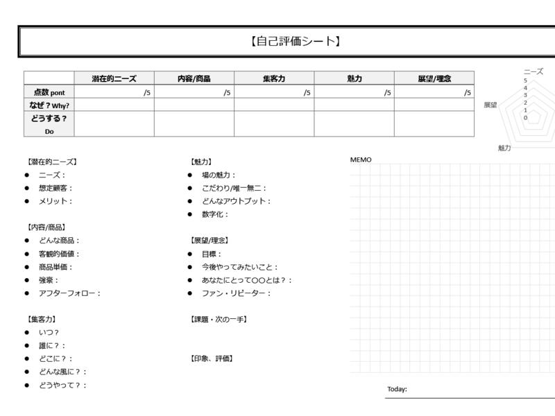 輝くブランディング☆★講座をデザインするワークショップセミナー★☆の画像