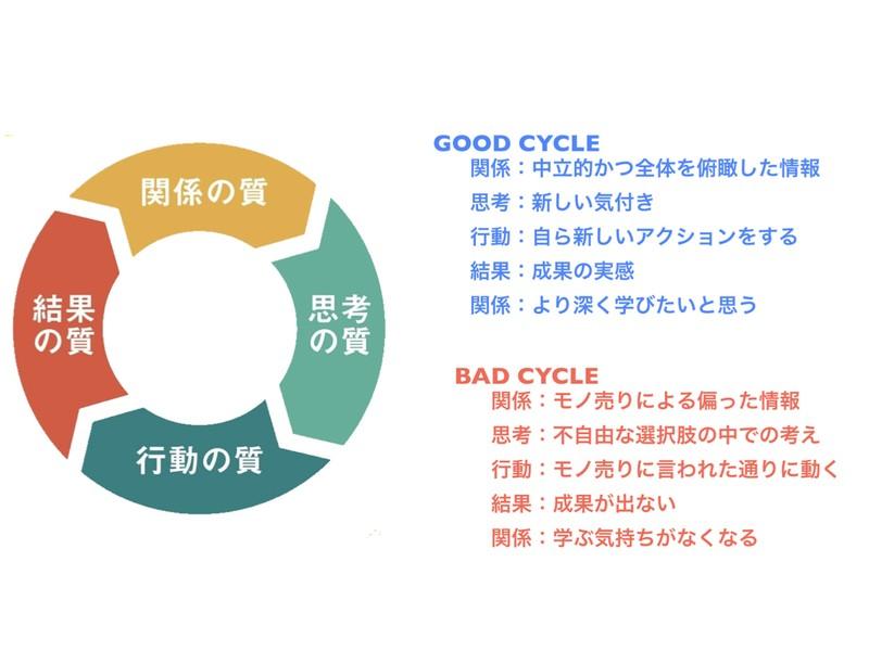 お金の成功循環モデルを学ぶキッカケの画像