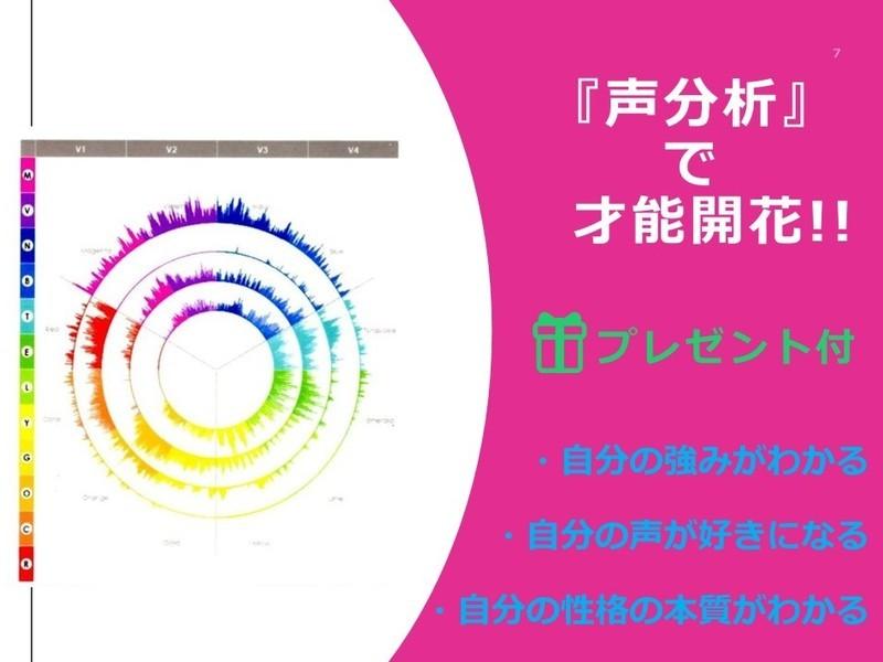 【オンライン】50%OFF!!『声分析』で自分の可能性発見♬の画像