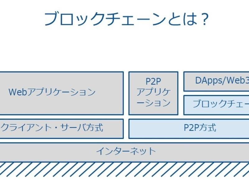 ★PDF教材特典付き★わかりやす~いブロックチェーン講座《基礎編》の画像