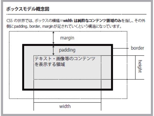コーディング(CSS)入門セミナー の画像