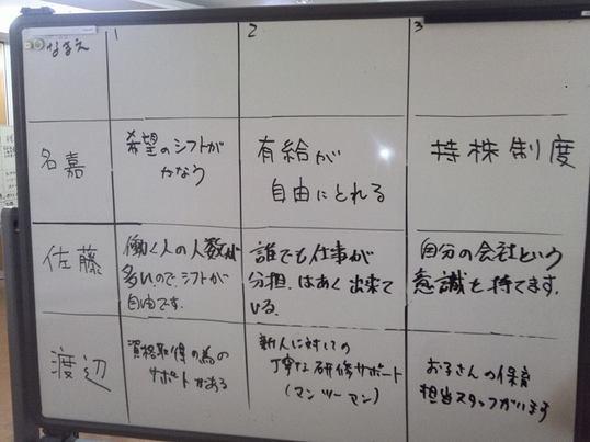 HAPPY福祉起業塾in習志野の画像