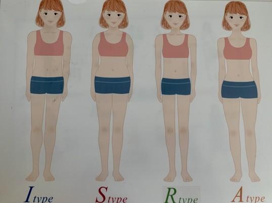 骨格診断で似合うの法則を学び、失敗しない服選びをしましょう!の画像