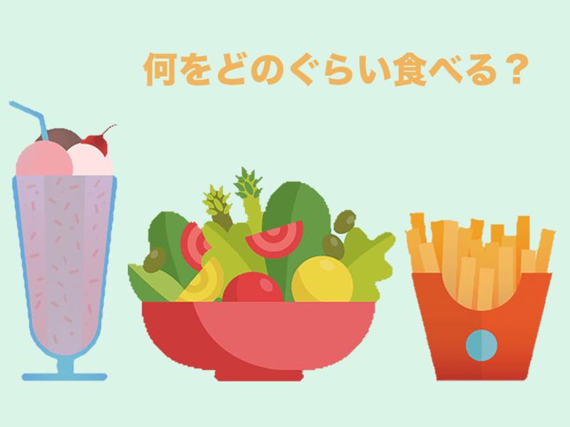 自分にピッタリなダイエット方法を学ぼう!の画像