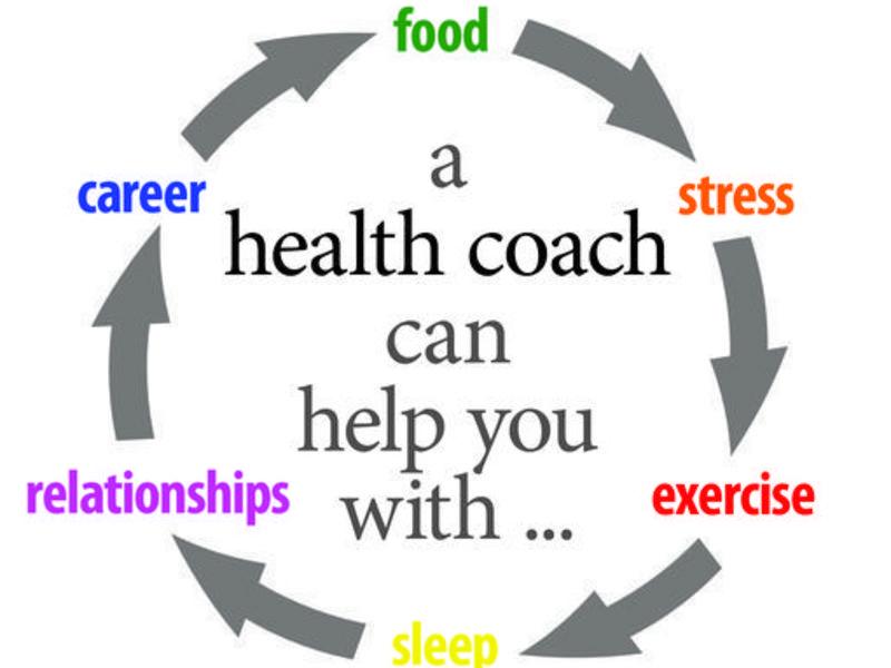 NYメソッドで健康度と幸福度を上げるホリスティックヘルス基礎講座の画像