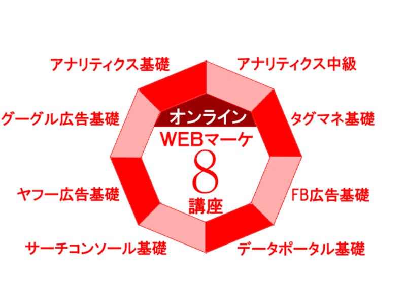 【オンライン開催】Google アナリティクス基礎講座の画像