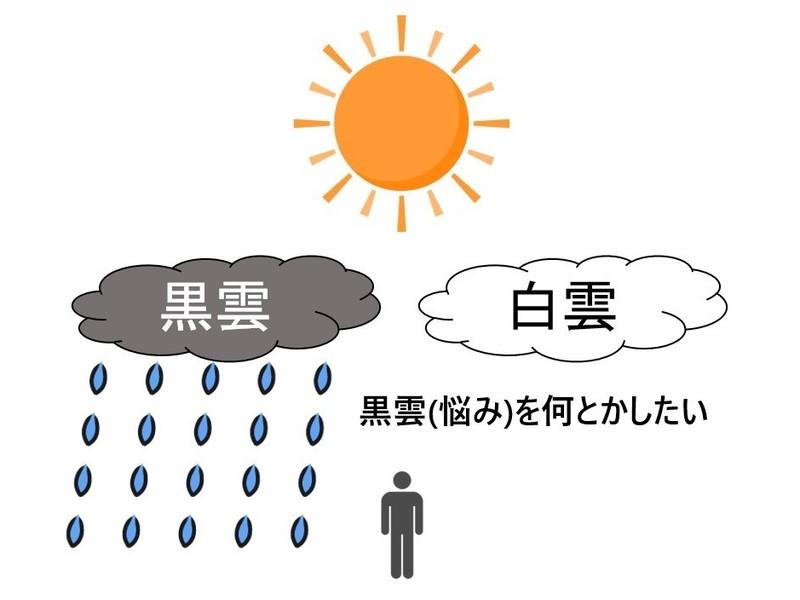 【オンライン】1000円でセルフカウンセリングを身に着けるセミナーの画像