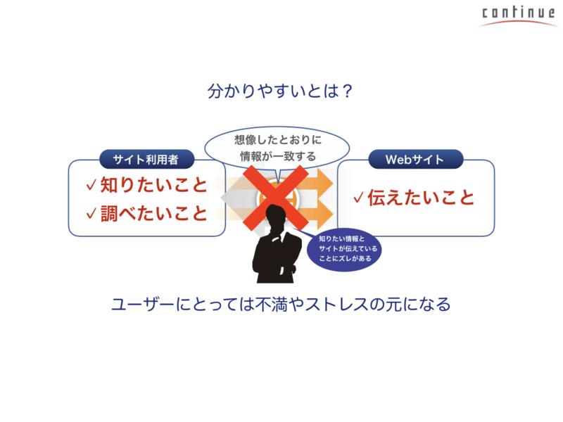 オンライン体験版:UIデザインはだから大切!の画像