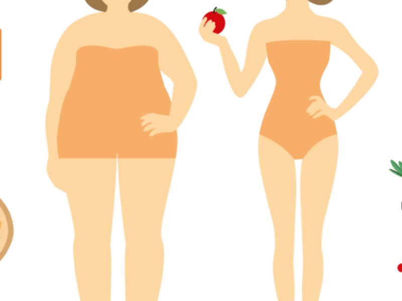 多数雑誌で話題!【継続】 人生最後のダイエットプログラム始動の画像