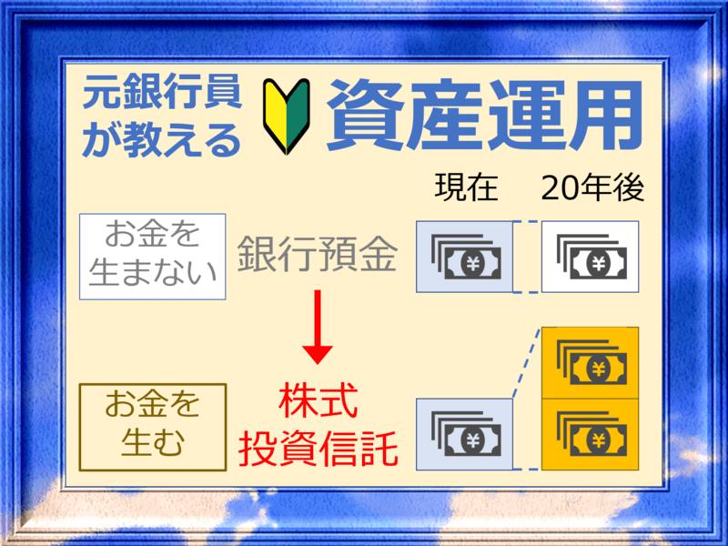 初心者も安心★資産運用★一生使えるお金の知識を元銀行員が教えます!の画像