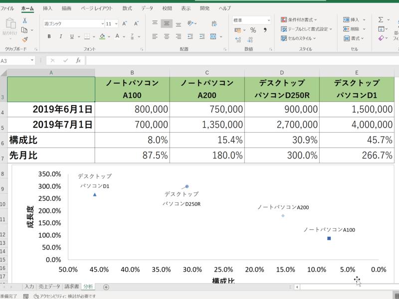 MOS試験勉強の前の対策!効率の良いMOS試験勉強の進め方の画像