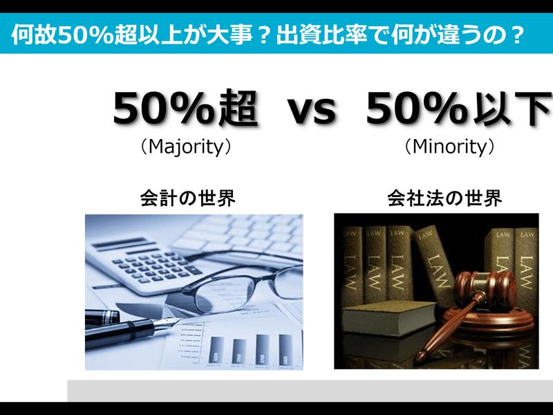 【大好評】事業会社におけるM&A、投資、JV設立等の基本的な考え方の画像