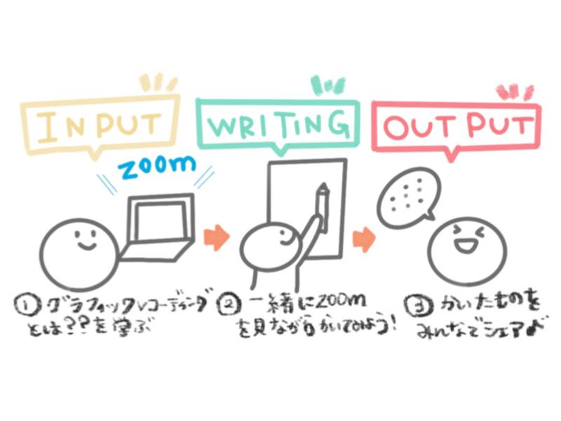 【オンライン・初心者向け】90分で学べて作れる!グラレコ体験講座の画像