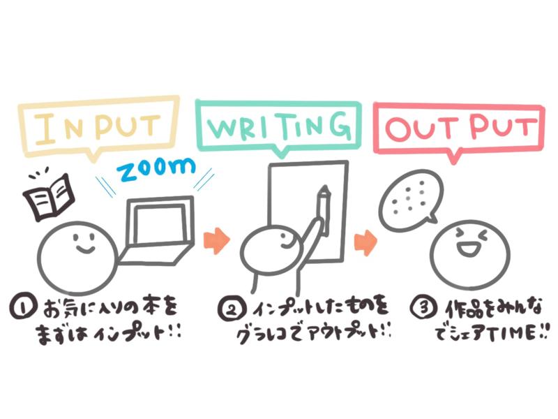 【リピート向け】本の内容をグラレコ 化!OUTPUTのコツを学ぼうの画像