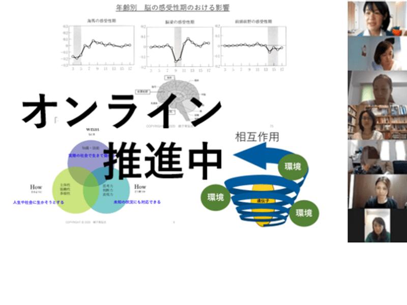 ◆新講座4~6歳◆限定☆春♪新学年特別価格☆本当は奥深い幼児教育の画像