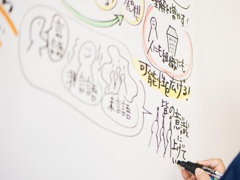 グラフィック・ファシリテーション講座【実践トレーニング編】の画像