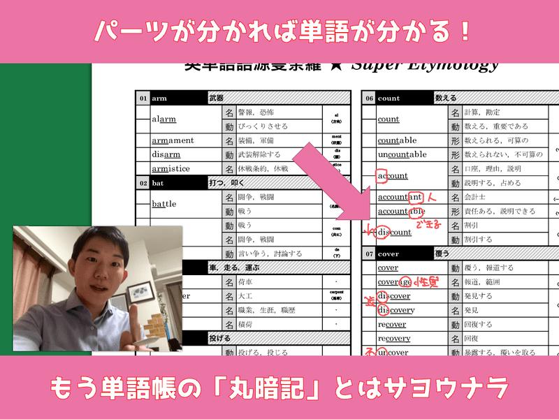 【オンライン】中級者向け:丸暗記不要!英語ボキャブラ徹底向上講座の画像