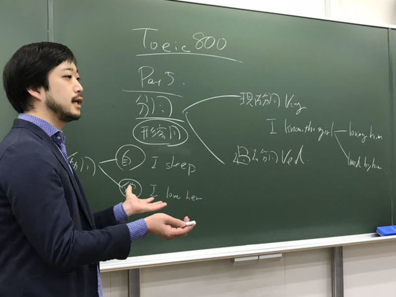 【TOEIC対策】「1日で全文法を学ぶ」4週間無料質問サポート付の画像