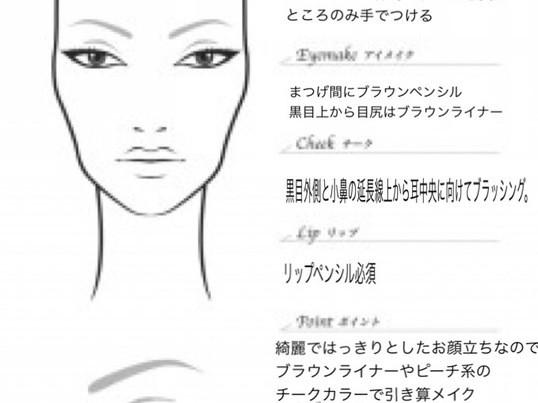 骨格分析、顔分析が学べるヘアメイクレッスンの画像