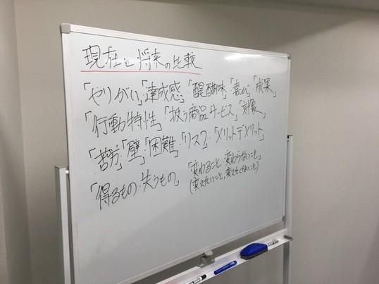 """(第2回)将来の""""目標設定""""と""""行動計画""""を可視化するワークの画像"""