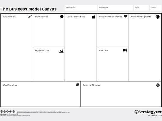 ビジネスモデルキャンバスを学ぶ・使うの画像