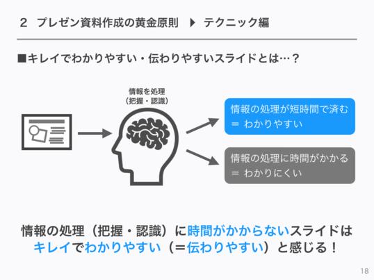 【オンライン】デザイナーが伝授!伝わるパワポ作成の黄金原則の画像